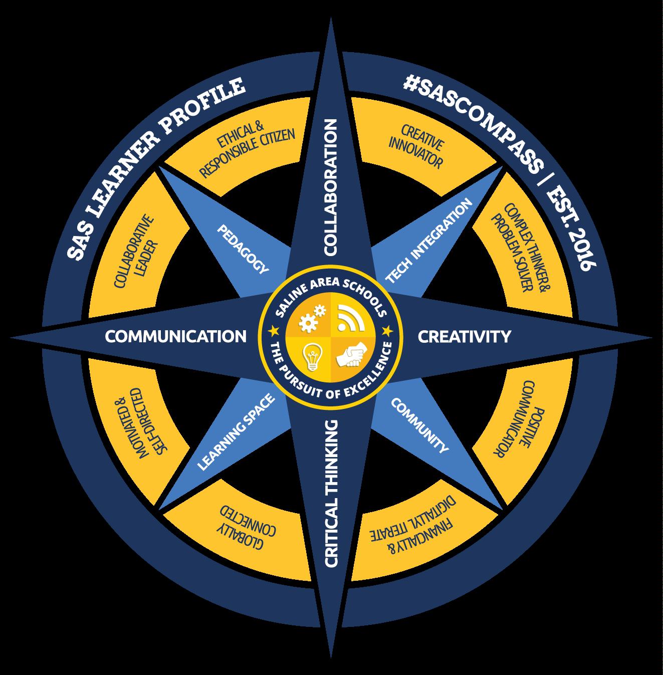 Saline Compass Logo - Home
