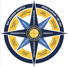 The SAS Learner Profile is layered in three tiers.   First, we have the 4 Cs (in the dark blue compass points) that are the pillars of the work we are doing and intend to do moving forward.  Second, we have the CLASSROOM ENVIRONMENT (in the light blue compass points) that support our work.  And, Finally, we have the STUDENT ATTRIBUTES (in yellow) that we want all of our students to acquire before they graduate from SAS.  This learner profile supports more than just a collaboration of thoughts from educators across our District, it represents the top skills that employers want from our students as well.  In 2015, Forbes released a study from the National Association of Colleges and Employers. This study gathered survey information from hundreds of major employers across our country. The following is the top 10 skills employers say they seek, in order of importance:  Ability to work in a team structure Ability to make decisions and solve problems Ability to communicate verbally with people inside and outside of an organization Ability to plan, organize and prioritize work Ability to obtain and process information Ability to analyze quantitative data Technical knowledge related to the job Proficiency with computer software programs Ability to create and/or edit written reports Ability to sell and influence others  As you can see, the SAS Learner Profile connects with all of these skills that employers seek.